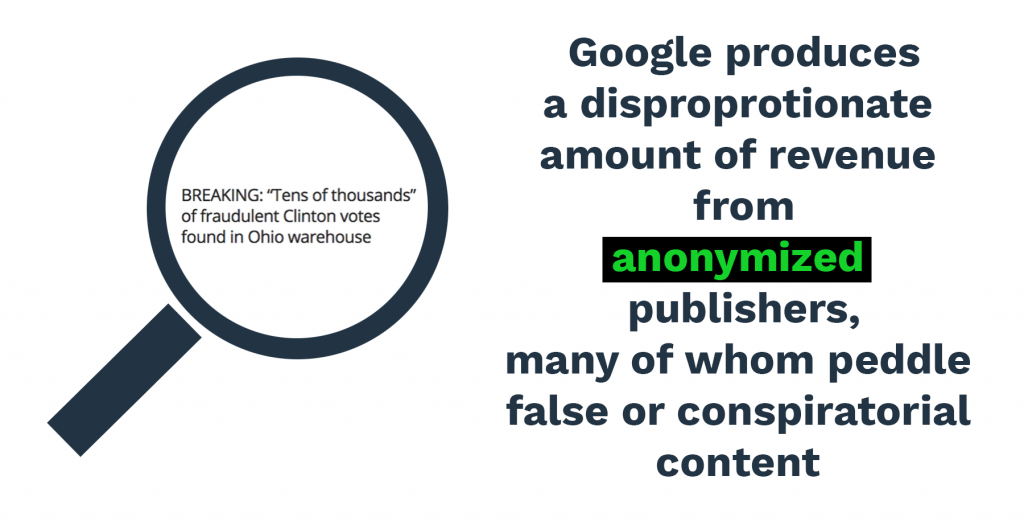 How google makes millions off of fake news advertisers can view anonymous publisher placement data and exclude anonymous sites but they cannot evaluate how the publishers content or user experience fandeluxe Choice Image